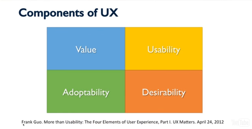 Frank Guo 4 elements of UX