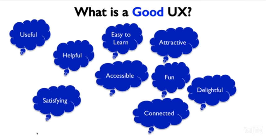 What is a Good UX
