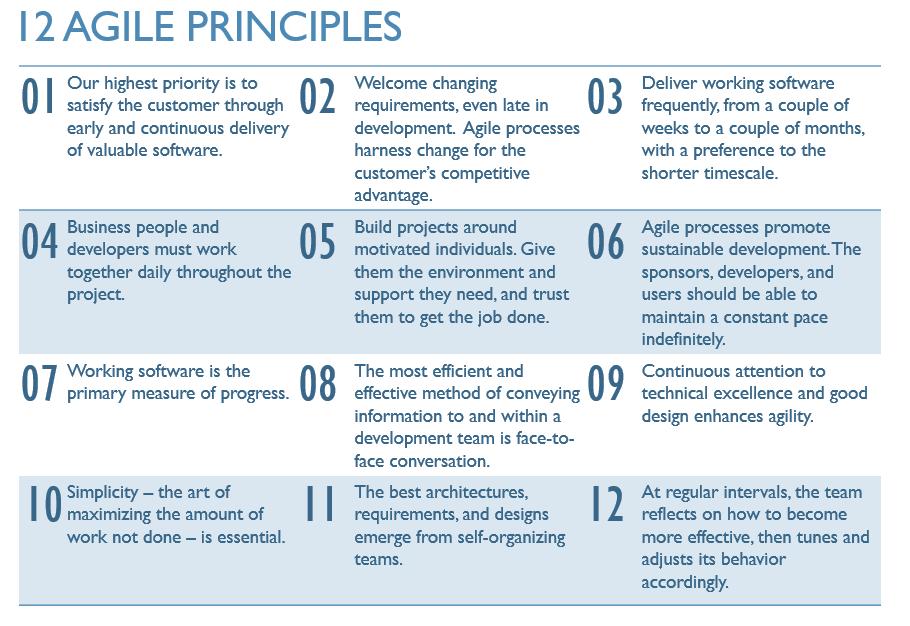 Les 12 principes de l'Agilité