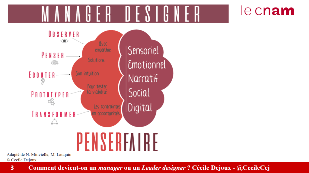 Le penser et le faire du manager-designer