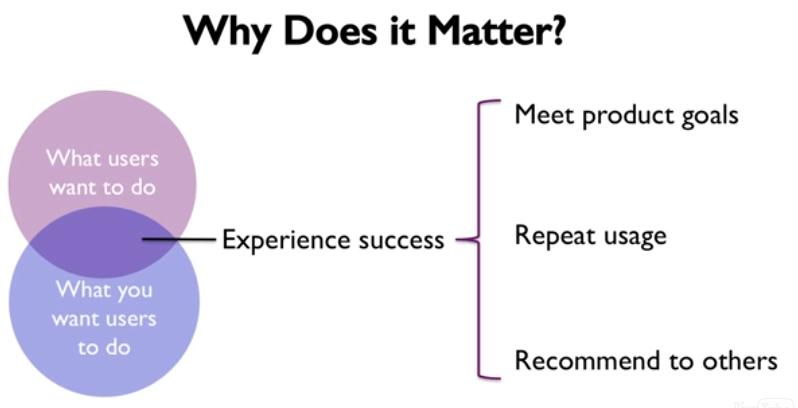 Experience success