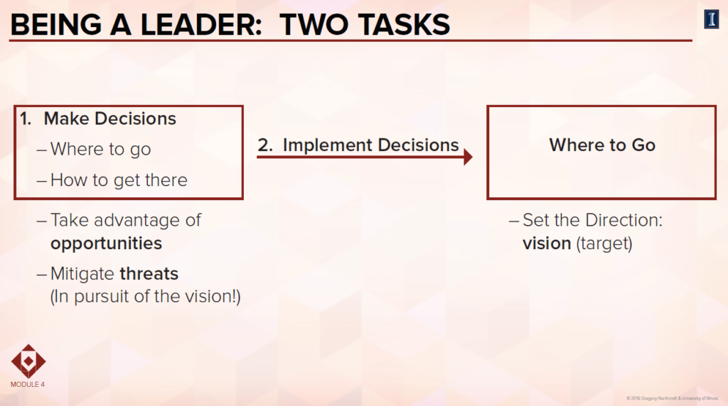 Bbeing a leader implies two tasks