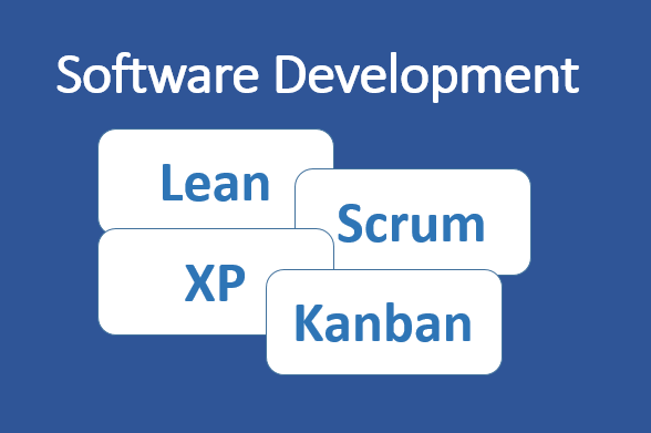 Software development with Lean Scrum XP Kanban